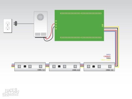 Diagrama de Conexión de leds Pixeles Inteligentes
