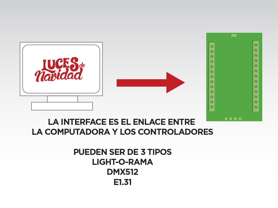 Tipos de interfaces para controlar luces led con la pc - Tipos de luces led ...